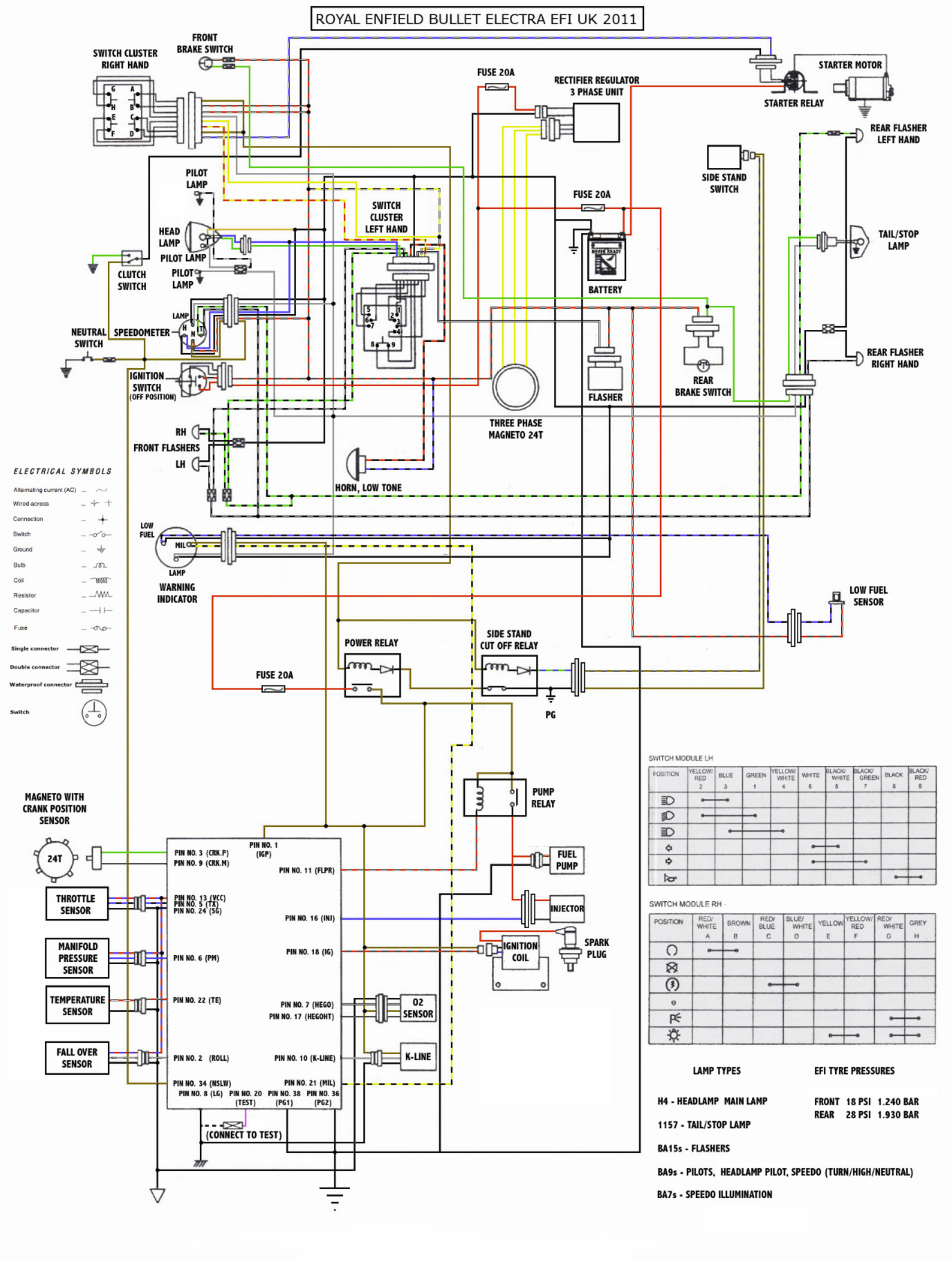 EFI workshop chart royal enfield resources royal enfield wiring diagrams at crackthecode.co