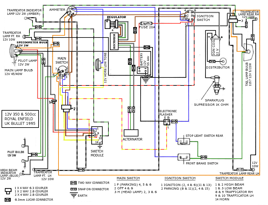 Royal Enfield Wiring Diagram Royal Free Wiring Diagrams – Royal Enfield Wiring Diagram